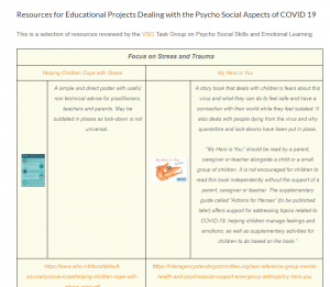 Resources for Educational Project Staff Dealing with COVID 19