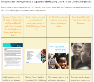 MESH Page on PSS support for Staff