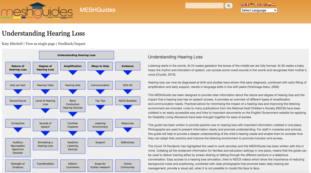 understand hearing loss